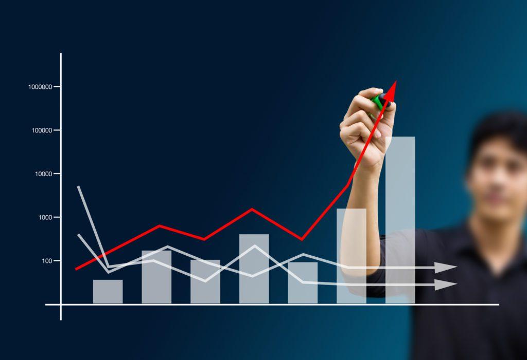 利益を上げ業績向上をもたらす業務改善