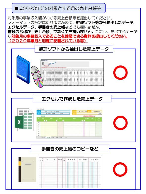 持続化給付金の申請方法と計算フォーマット_売上台帳