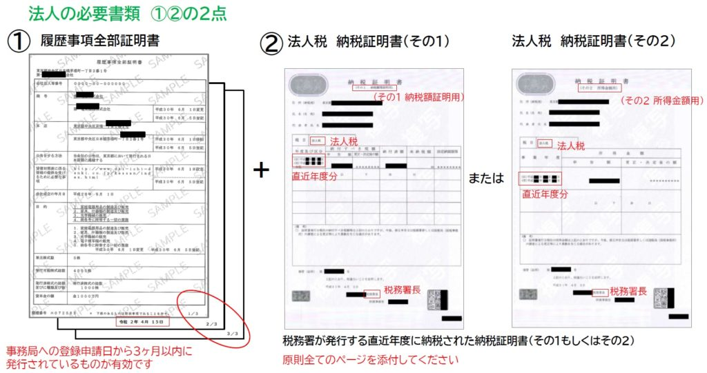 IT導入補助金_法人必要書類2