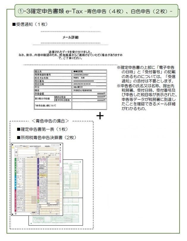 持続化給付金の申請方法と計算フォーマット_確定申告書類_青色個人e-Tax