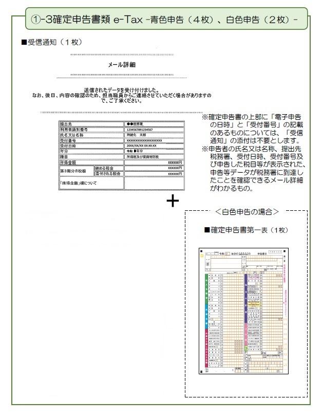 持続化給付金の申請方法と計算フォーマット_確定申告書類_白色個人e-Tax