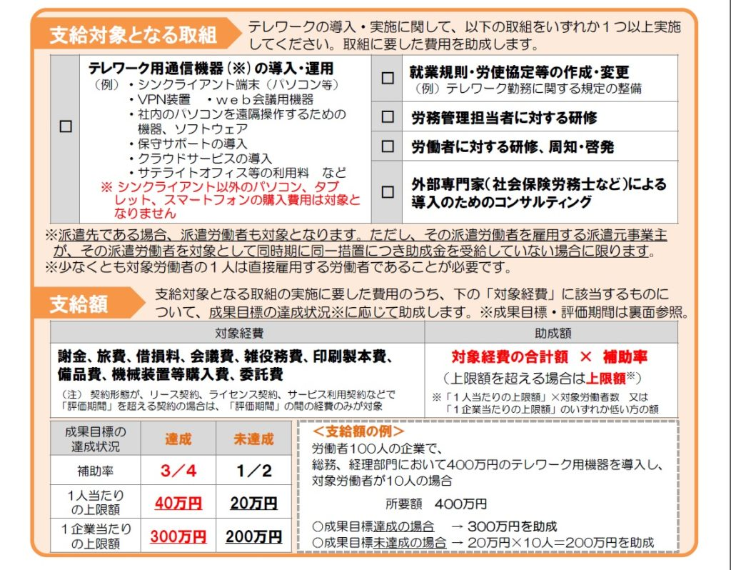厚生労働省の働き方改革推進助成金(テレワークコース)20200501倍増